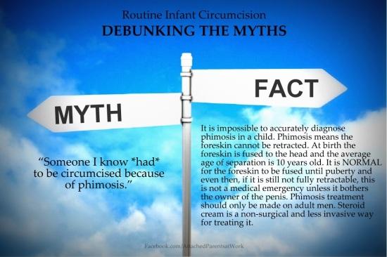RIC: Debunking the Myths - Myth 11