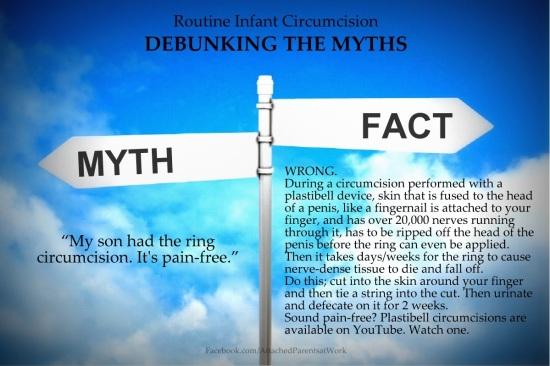 RIC: Debunking the Myths - Myth 18